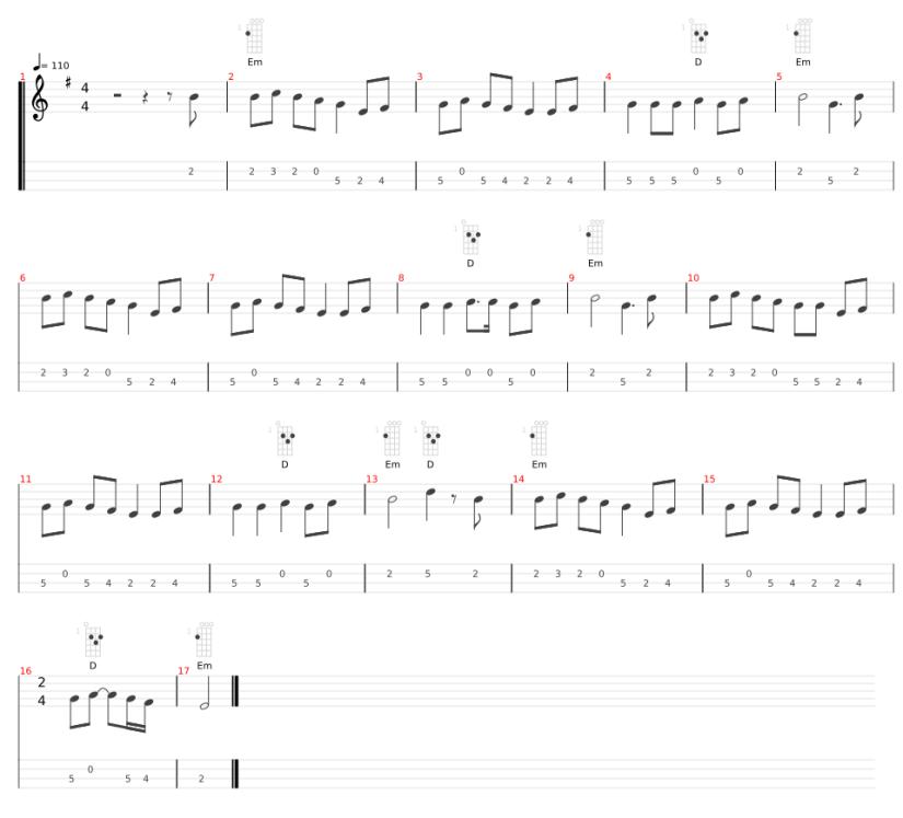 herr-mannelig-tabs-guitar